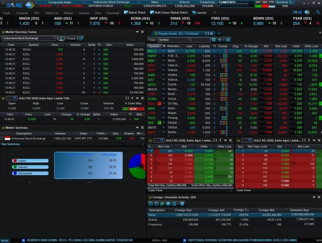 Learn to trade options online free